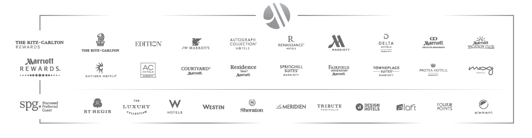 Result of the image for the marriott and spg brands